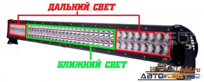 Светодиодная фара, двойная комбинированного света LOYO LY-240 combo (240 Вт-1100 мм - 41.5) купить в Москве - ABTO-CBET.RU